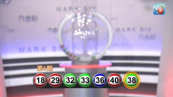 香港六合彩 第A20005期開獎號碼