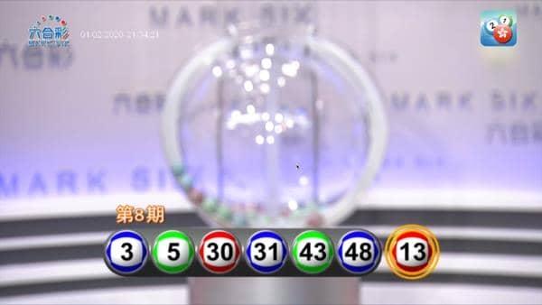 香港六合彩 第A20008期開獎號碼